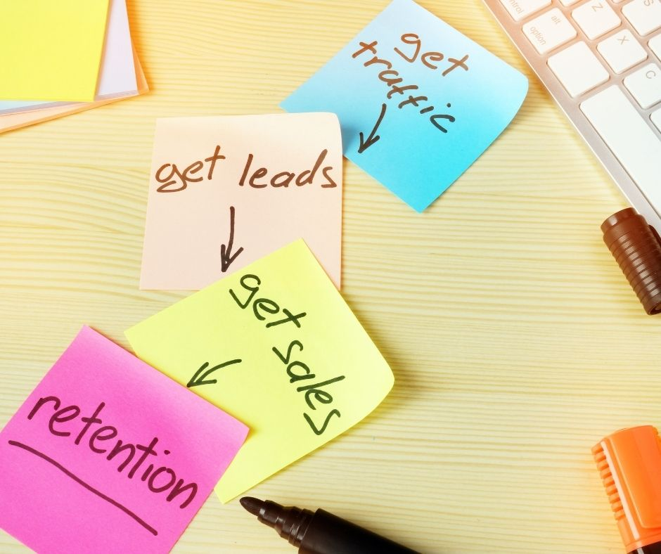 How to grow your business with revenue-generating activities